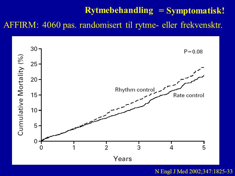 N Engl J Med 2002;347:1825-33 AFFIRM: 4060 pas. randomisert til rytme- eller frekvensktr. Rytmebehandling = Symptomatisk!