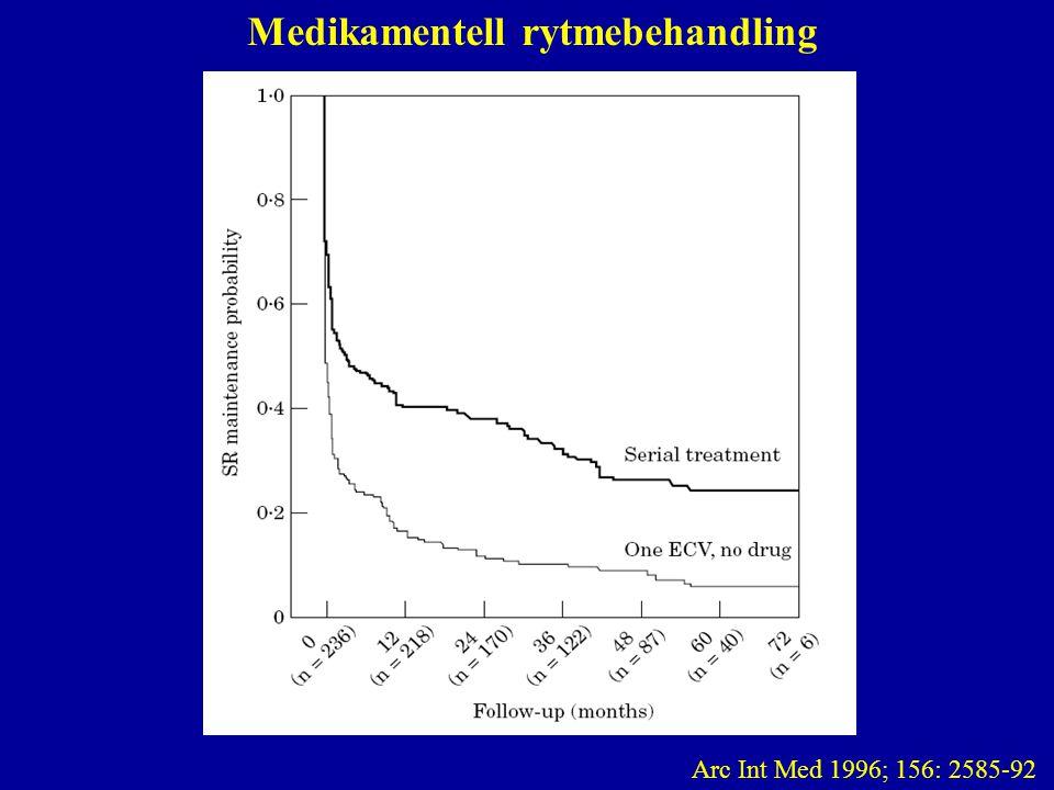 Medikamentell rytmebehandling Arc Int Med 1996; 156: 2585-92