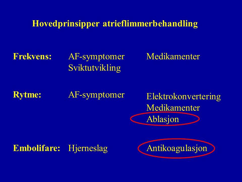 Hovedprinsipper atrieflimmerbehandling AF-symptomer Sviktutvikling Rytme: Embolifare: Frekvens: AF-symptomer Hjerneslag Antikoagulasjon Elektrokonvert