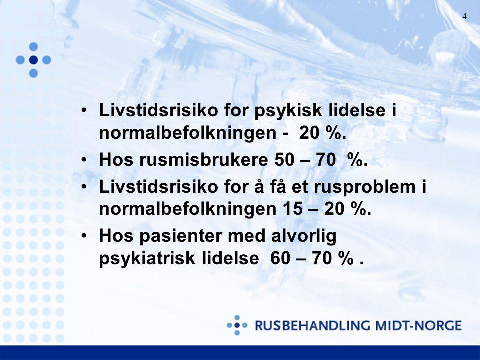 4 Livstidsrisiko for psykisk lidelse i normalbefolkningen - 20 %. Hos rusmisbrukere 50 – 70 %. Livstidsrisiko for å få et rusproblem i normalbefolknin