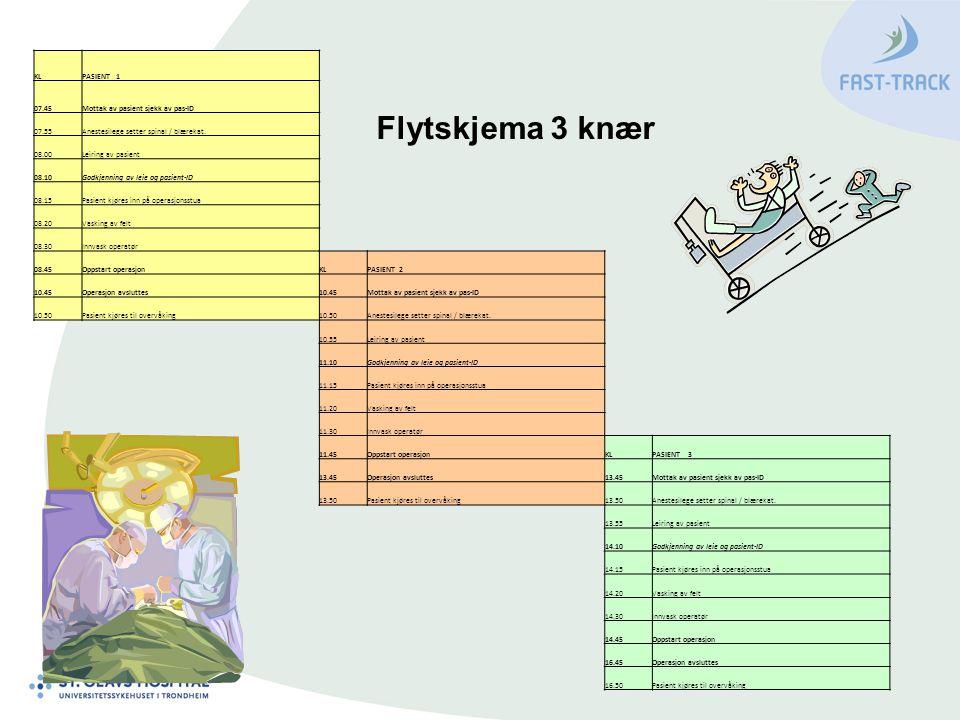 KLPASIENT 1 07.45Mottak av pasient sjekk av pas-ID 07.55Anestesilege setter spinal / blærekat.