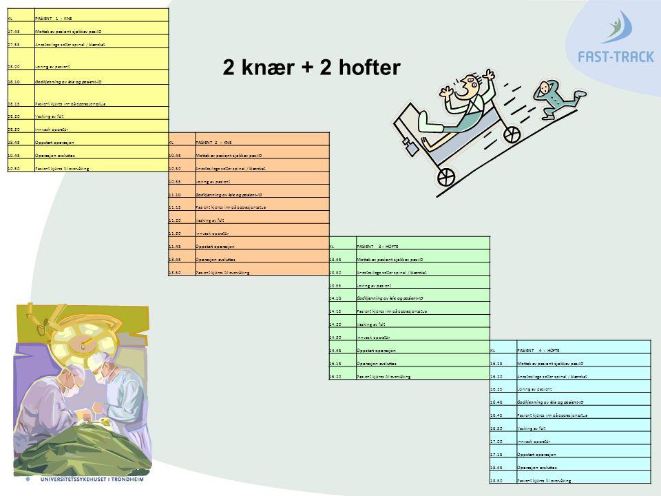 KLPASIENT 1 - KNE 07.45Mottak av pasient sjekk av pas-ID 07.55Anestesilege setter spinal / blærekat. 08.00Leiring av pasient 08.10Godkjenning av leie