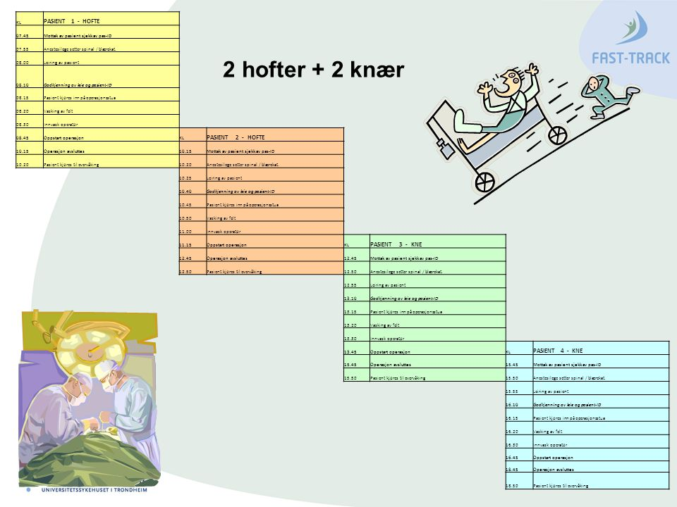 KL PASIENT 1 - HOFTE 07.45Mottak av pasient sjekk av pas-ID 07.55Anestesilege setter spinal / blærekat.