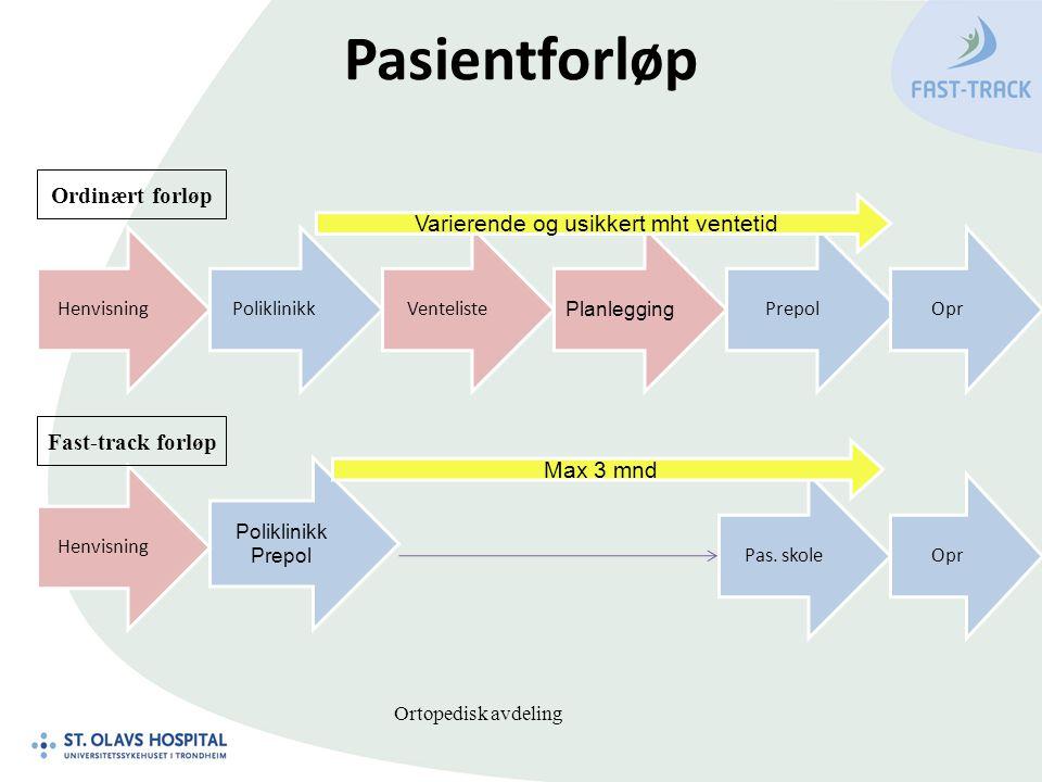 Pasientforløp Ortopedisk avdeling HenvisningVenteliste Planlegging Pas.