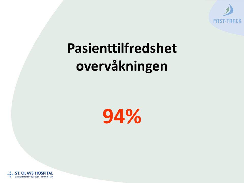 Pasienttilfredshet overvåkningen 94%