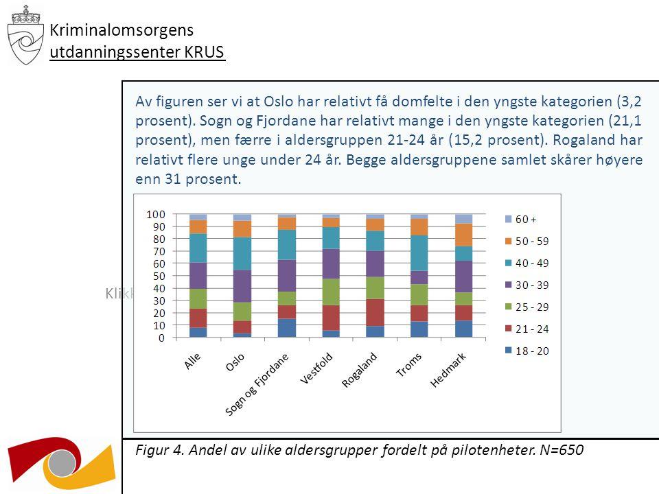 Klikk for å redigere undertittelstil i malen 03.12.09 Kriminalomsorgens utdanningssenter KRUS Av figuren ser vi at Oslo har relativt få domfelte i den yngste kategorien (3,2 prosent).