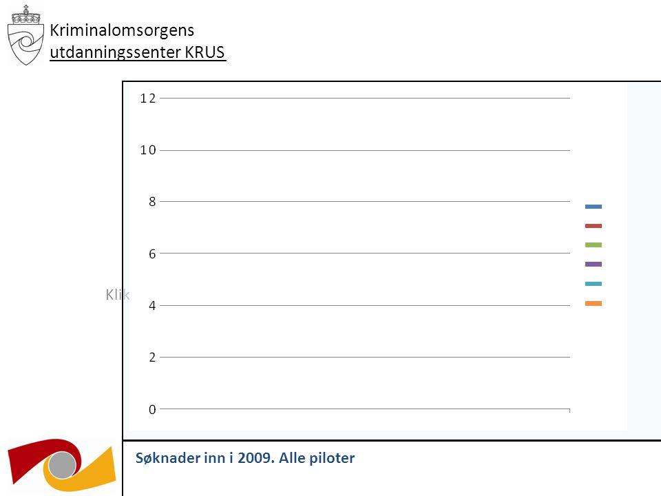 Klikk for å redigere undertittelstil i malen 03.12.09 Kriminalomsorgens utdanningssenter KRUS Straffegjennomføring med utgangspunkt i eget hjem Strafferettskonferansen i Vestfold 2009