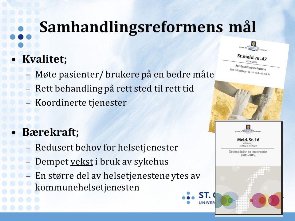 Samhandlingsreformens mål Kvalitet; –Møte pasienter/ brukere på en bedre måte –Rett behandling på rett sted til rett tid –Koordinerte tjenester Bærekr