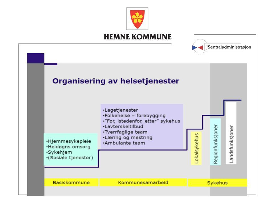 Rindal kommune deltar i utredning av Samhandlingsreformen i Orkdalsregionen som beskrevet i saksframlegg og prosjektrapport.