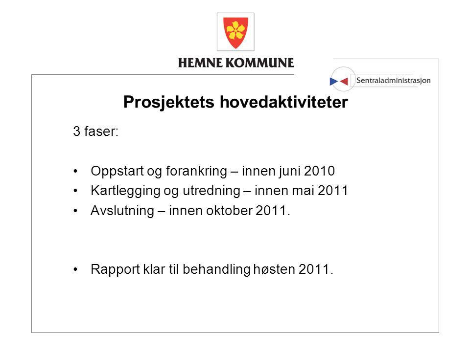 Prosjektets hovedaktiviteter 3 faser: Oppstart og forankring – innen juni 2010 Kartlegging og utredning – innen mai 2011 Avslutning – innen oktober 2011.
