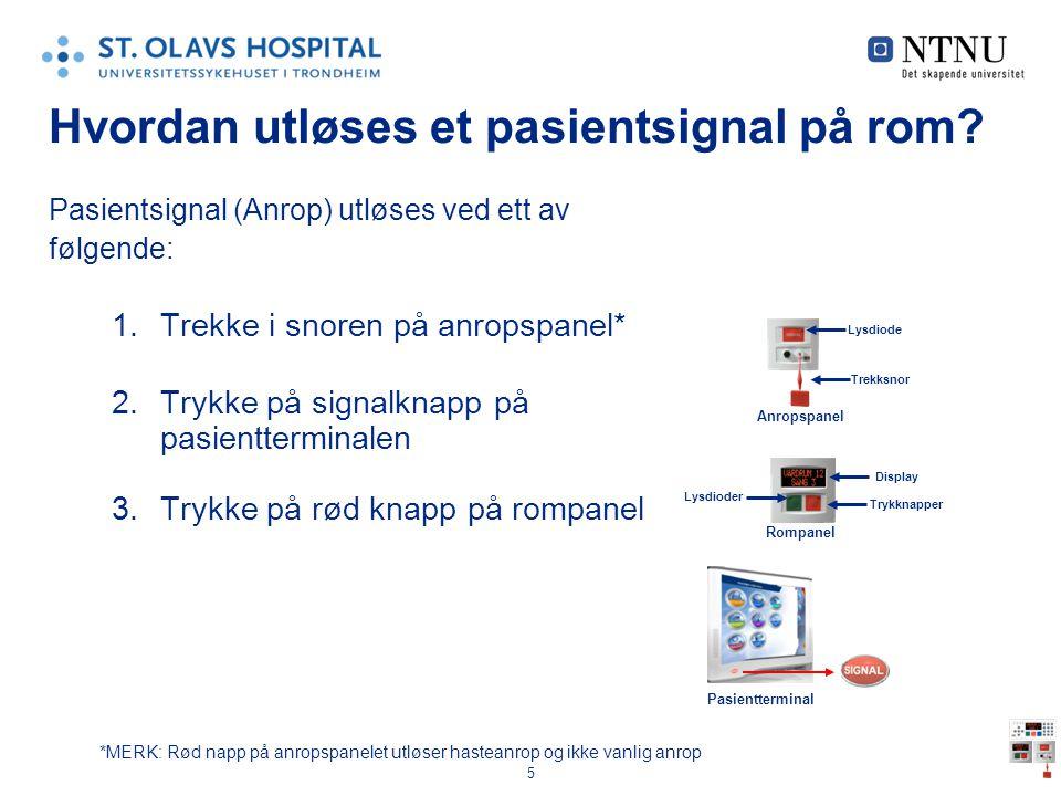 5 Pasientsignal (Anrop) utløses ved ett av følgende: 1.Trekke i snoren på anropspanel* 2.Trykke på signalknapp på pasientterminalen 3.Trykke på rød kn