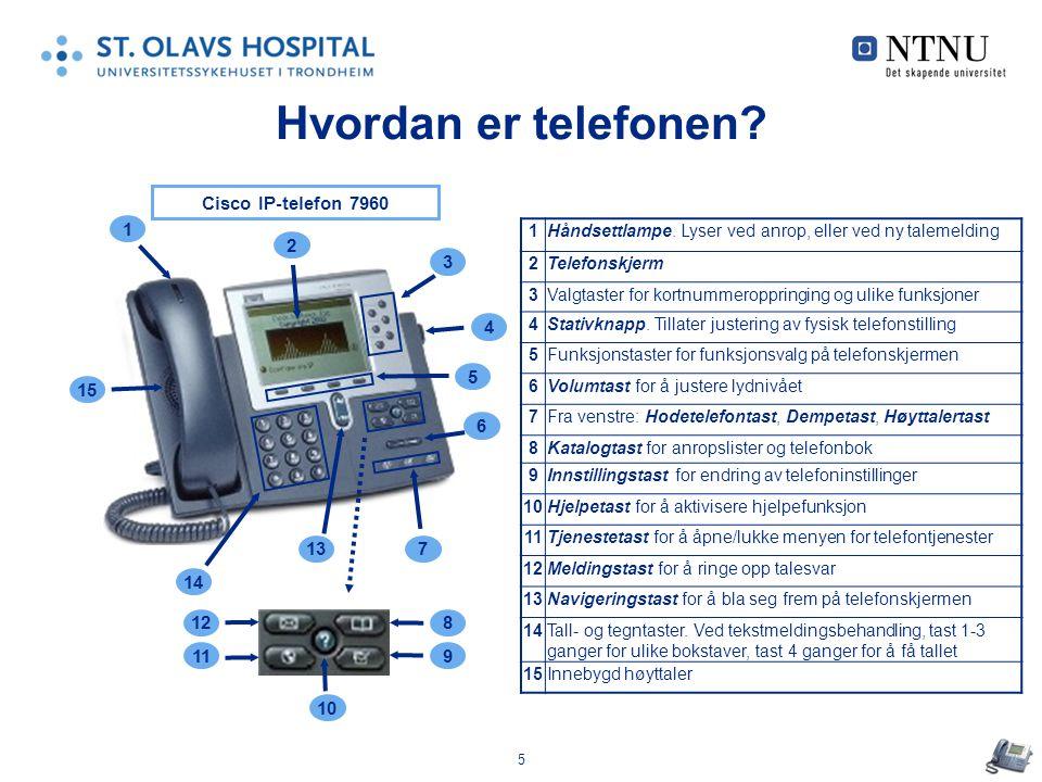 5 Hvordan er telefonen. 1 2 3 4 5 6 13 14 7 15 10 12 11 8 9 1Håndsettlampe.