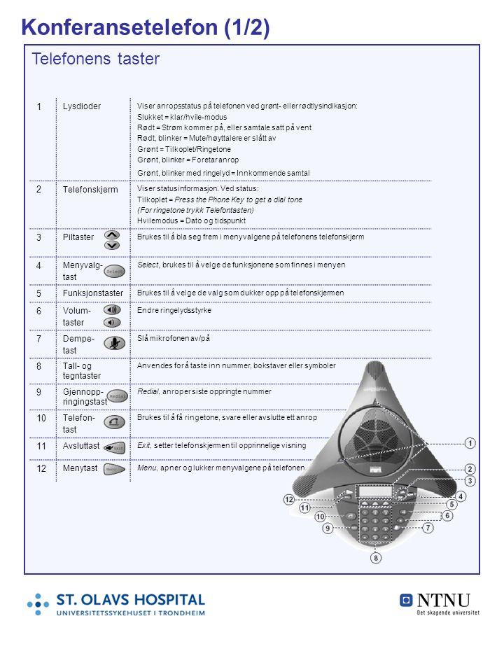 Konferansetelefon (1/2) Telefonens taster 1 Lysdioder Viser anropsstatus på telefonen ved grønt- eller rødtlysindikasjon: Slukket = klar/hvile-modus Rødt = Strøm kommer på, eller samtale satt på vent Rødt, blinker = Mute/høyttalere er slått av Grønt = Tilkoplet/Ringetone Grønt, blinker = Foretar anrop Grønt, blinker med ringelyd = Innkommende samtal 2 Telefonskjerm Viser statusinformasjon.