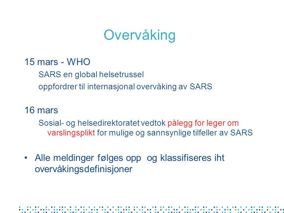 Overvåking 15 mars - WHO SARS en global helsetrussel oppfordrer til internasjonal overvåking av SARS 16 mars Sosial- og helsedirektoratet vedtok påleg