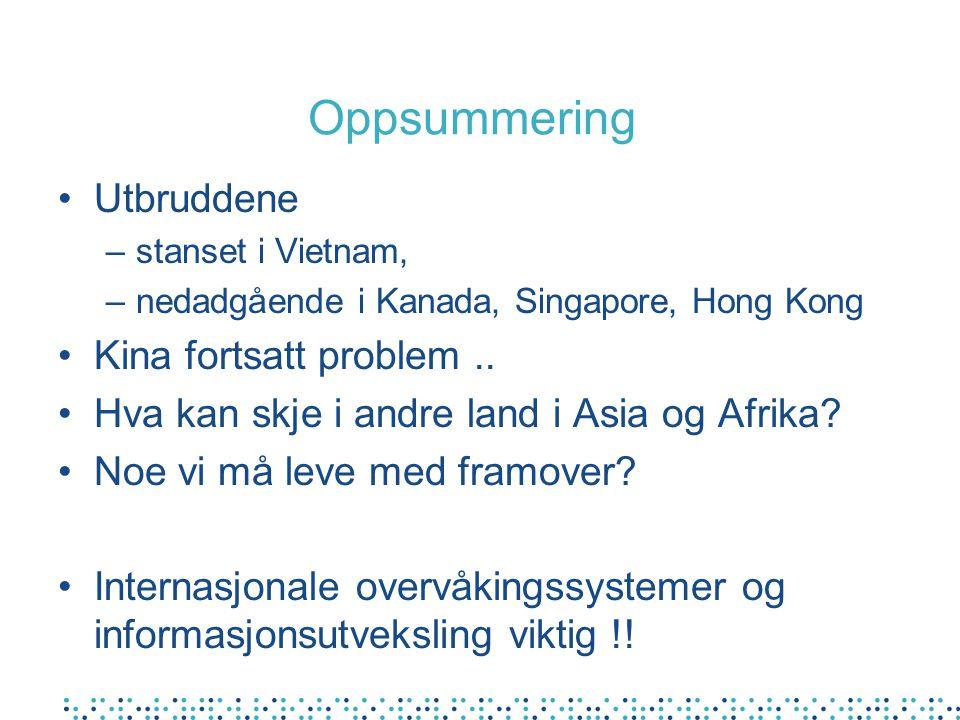 Oppsummering Utbruddene –stanset i Vietnam, –nedadgående i Kanada, Singapore, Hong Kong Kina fortsatt problem.. Hva kan skje i andre land i Asia og Af