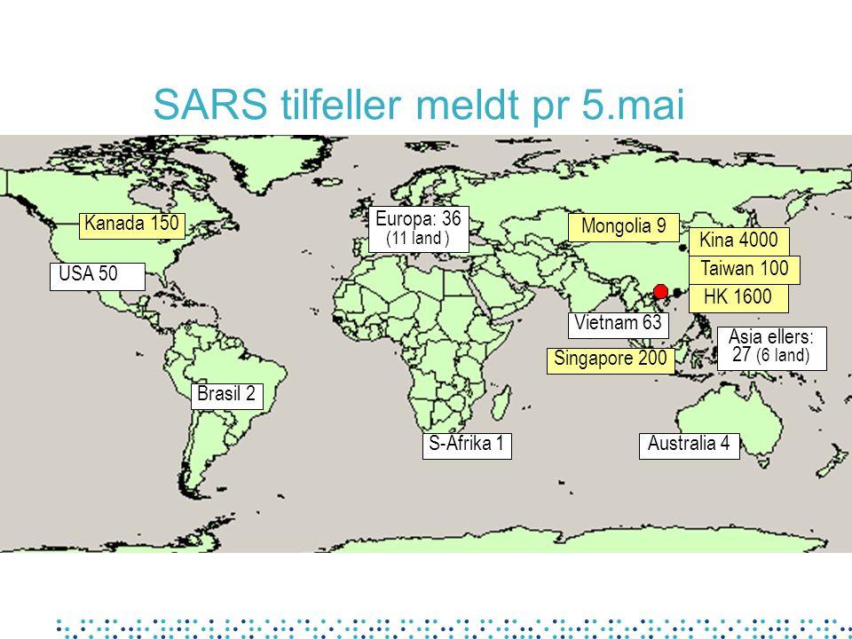 SARS tilfeller meldt pr 5.mai Kina 4000 Kanada 150 HK 1600 Singapore 200 Vietnam 63 S-Afrika 1 Europa: 36 (11 land ) Brasil 2 USA 50 Taiwan 100 Asia e