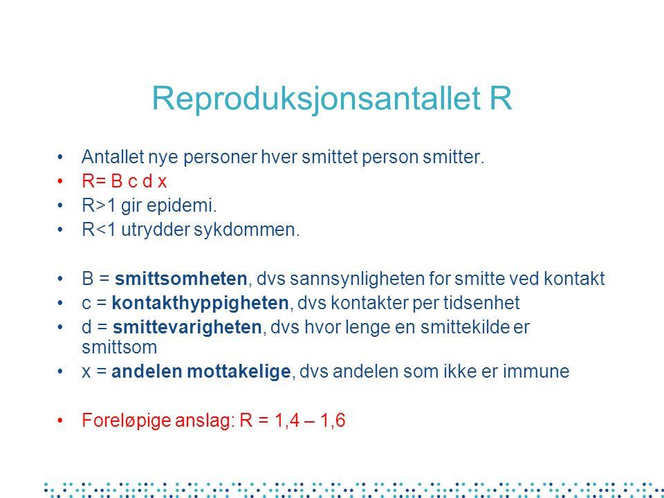 Reproduksjonsantallet R Antallet nye personer hver smittet person smitter.