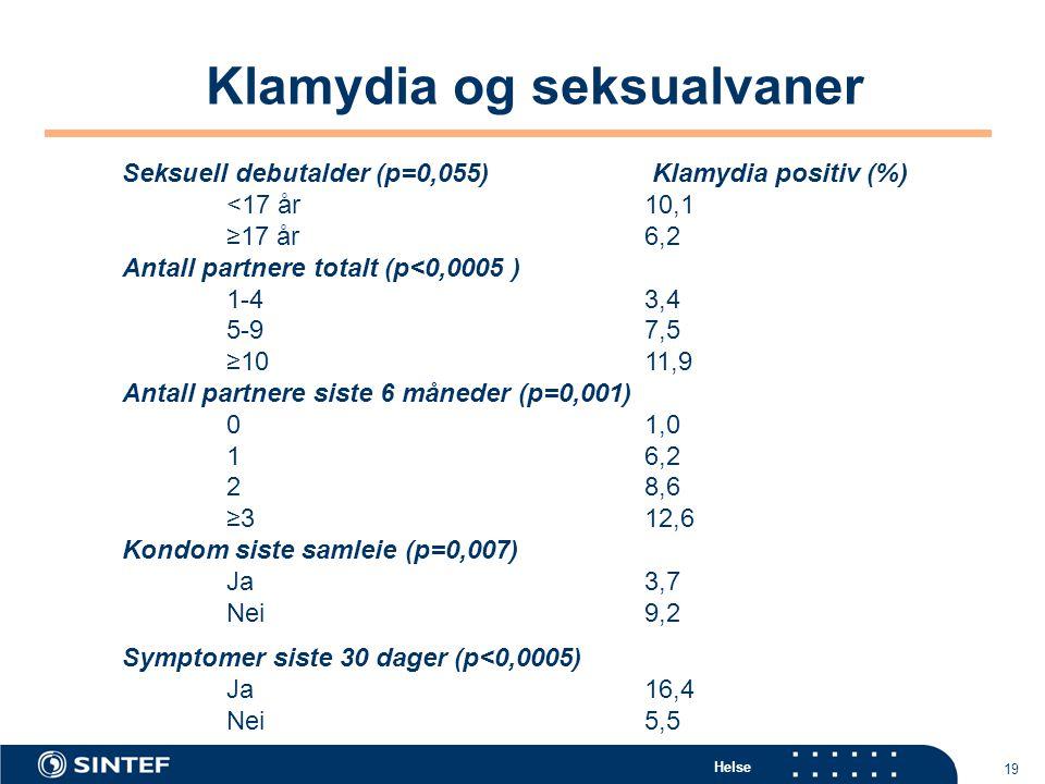 Helse 19 Seksuell debutalder (p=0,055) Klamydia positiv (%) <17 år10,1 ≥17 år6,2 Antall partnere totalt (p<0,0005 ) 1-43,4 5-97,5 ≥1011,9 Antall partn