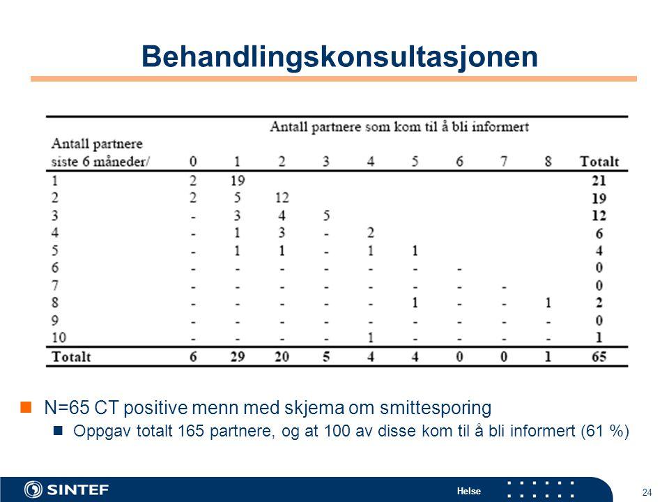 Helse 24 Behandlingskonsultasjonen N=65 CT positive menn med skjema om smittesporing Oppgav totalt 165 partnere, og at 100 av disse kom til å bli info