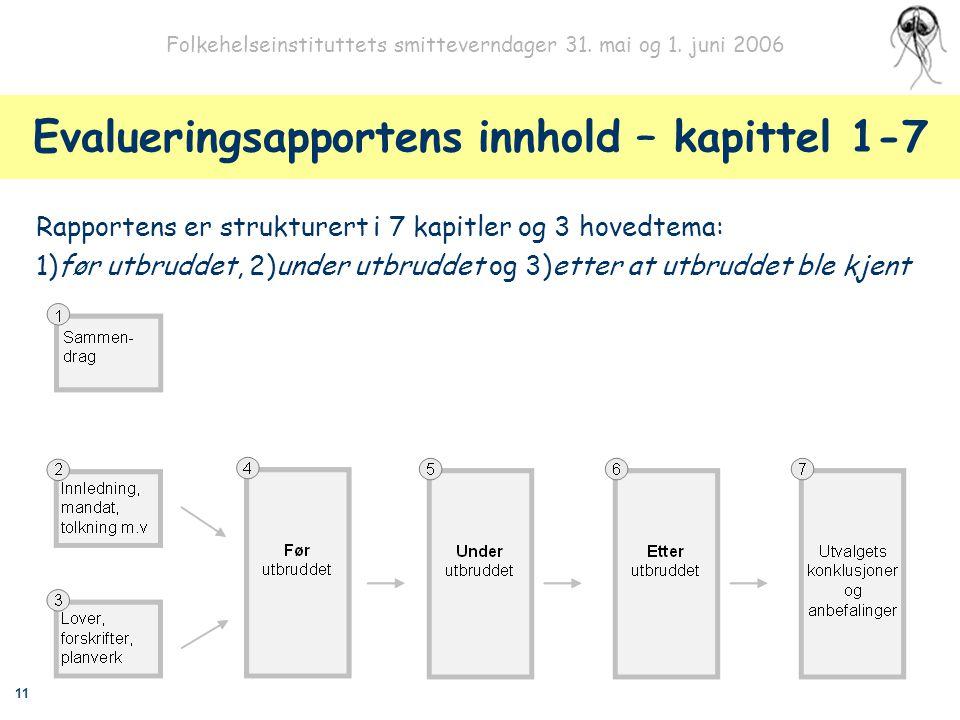 11 Folkehelseinstituttets smitteverndager 31. mai og 1. juni 2006 Evalueringsapportens innhold – kapittel 1-7 Rapportens er strukturert i 7 kapitler o