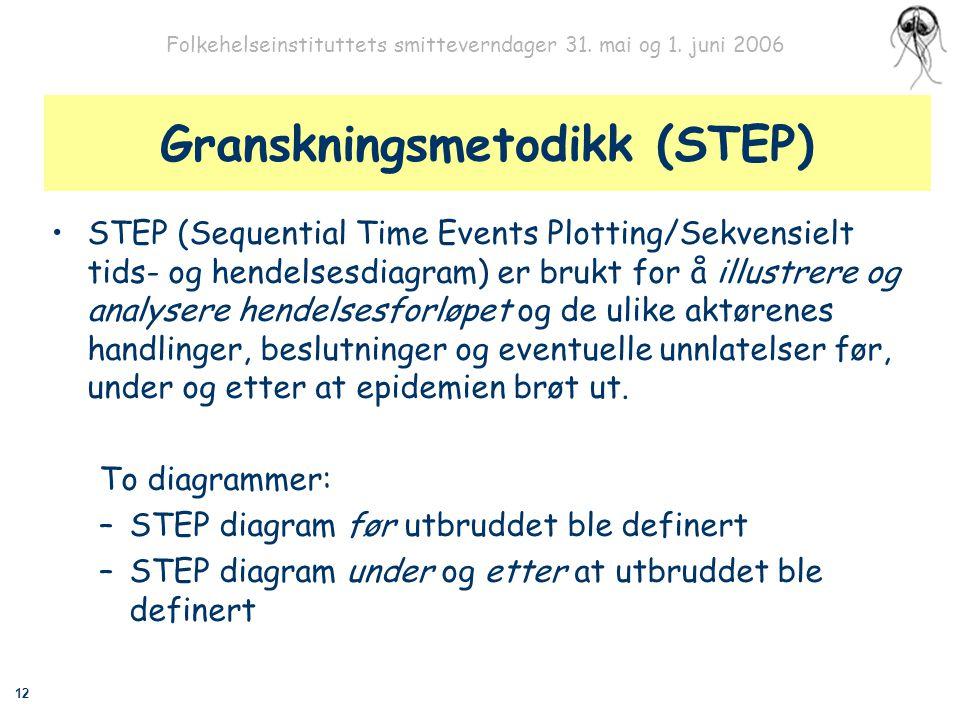 12 Folkehelseinstituttets smitteverndager 31. mai og 1. juni 2006 Granskningsmetodikk (STEP) STEP (Sequential Time Events Plotting/Sekvensielt tids- o