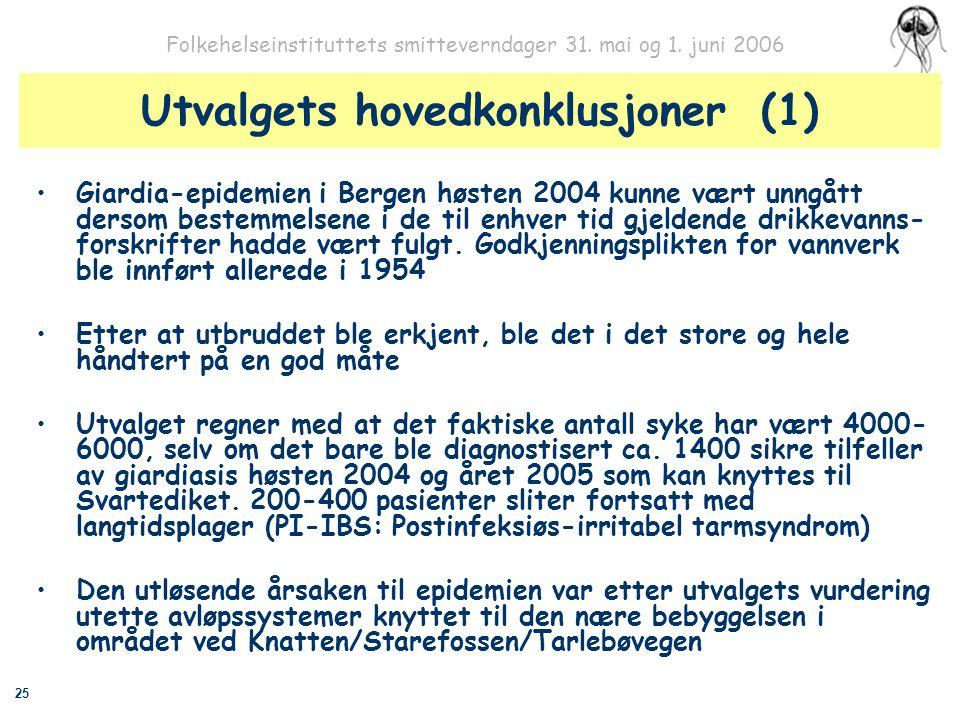 25 Folkehelseinstituttets smitteverndager 31. mai og 1. juni 2006 Utvalgets hovedkonklusjoner (1) Giardia-epidemien i Bergen høsten 2004 kunne vært un