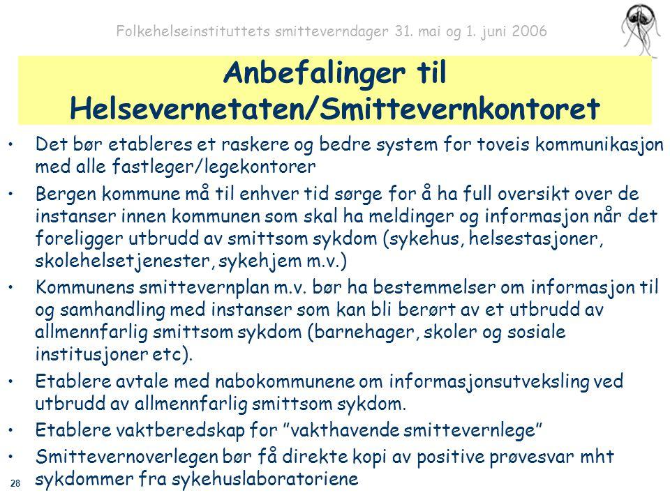 28 Folkehelseinstituttets smitteverndager 31. mai og 1. juni 2006 Anbefalinger til Helsevernetaten/Smittevernkontoret Det bør etableres et raskere og