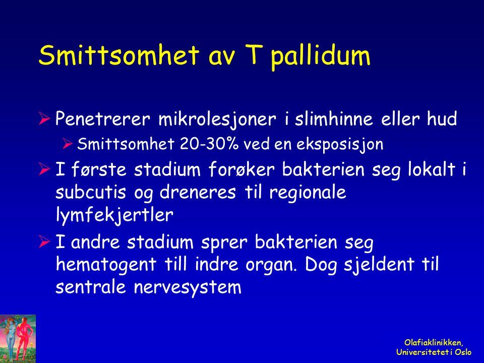 Olafiaklinikken, Universitetet i Oslo Smittsomhet av T pallidum  Penetrerer mikrolesjoner i slimhinne eller hud  Smittsomhet 20-30% ved en eksposisj