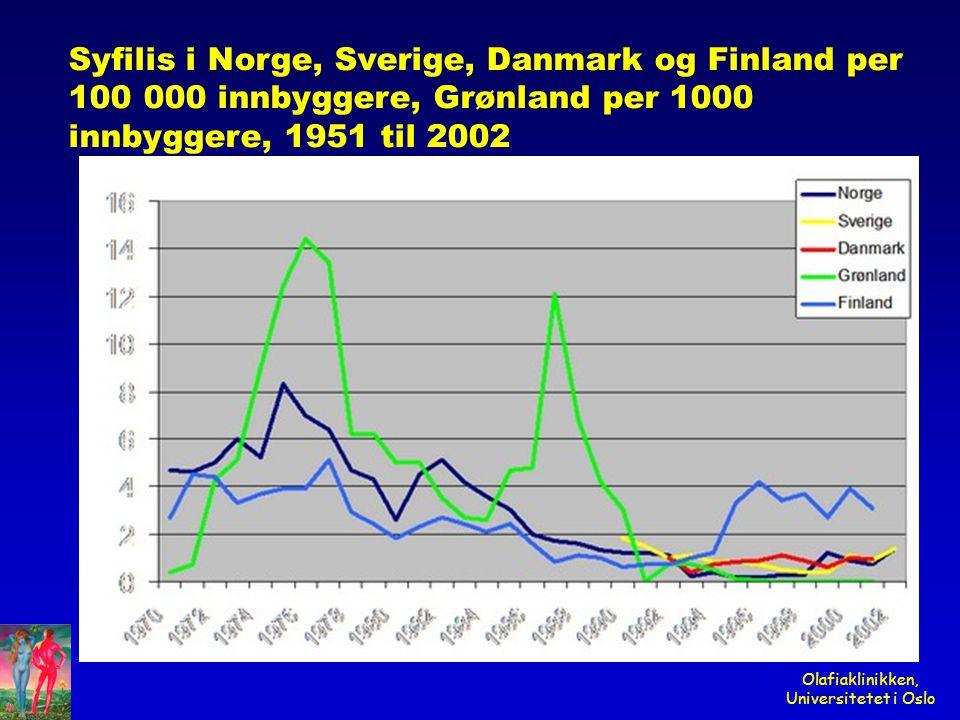 Olafiaklinikken, Universitetet i Oslo Syfilis i Norge, Sverige, Danmark og Finland per 100 000 innbyggere, Grønland per 1000 innbyggere, 1951 til 2002