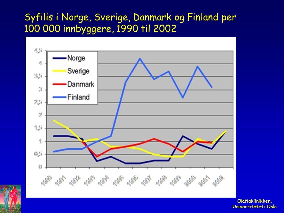 Olafiaklinikken, Universitetet i Oslo Antall tilfeller av primær, sekundær og tidlig latent syfilis i Norge 1993-2001 etter smittemåte