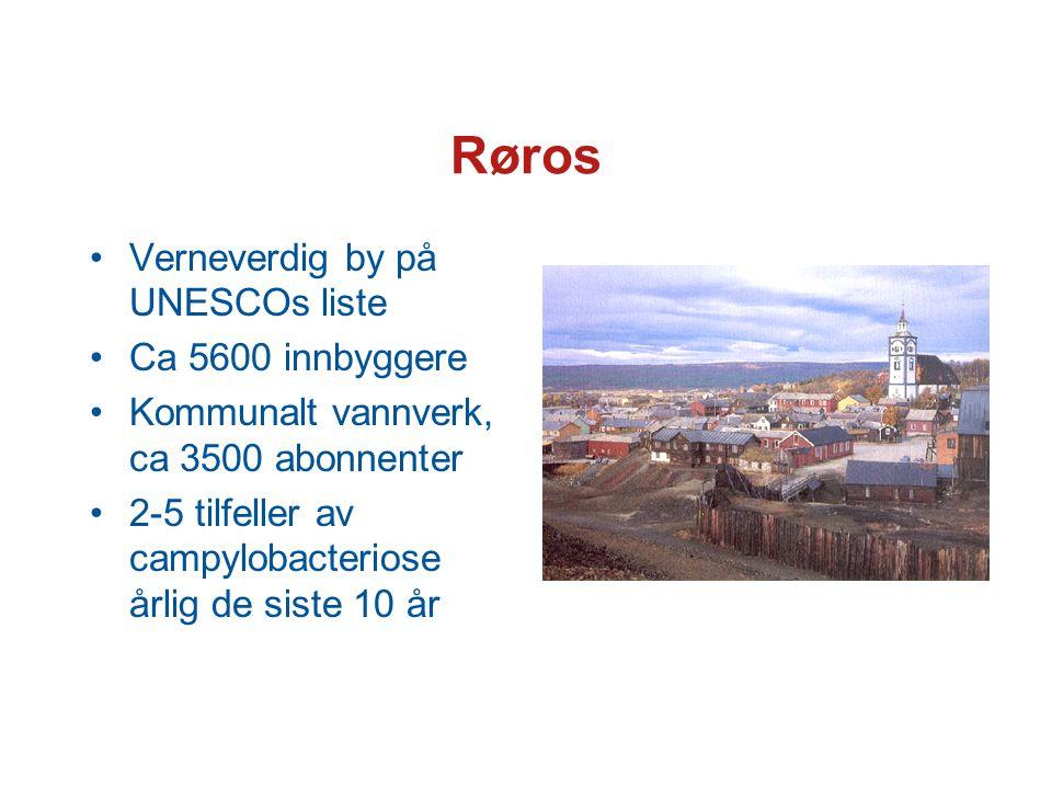 Dato for innsykning blant medlemmer av 101 husstander i Røros Angrepsrate = 41% (102/248), ingen forskjell på øvre og nedre sone Anslått antall syke ca 1500 Start kohortstudie Forurensning/ smittetidspunkt