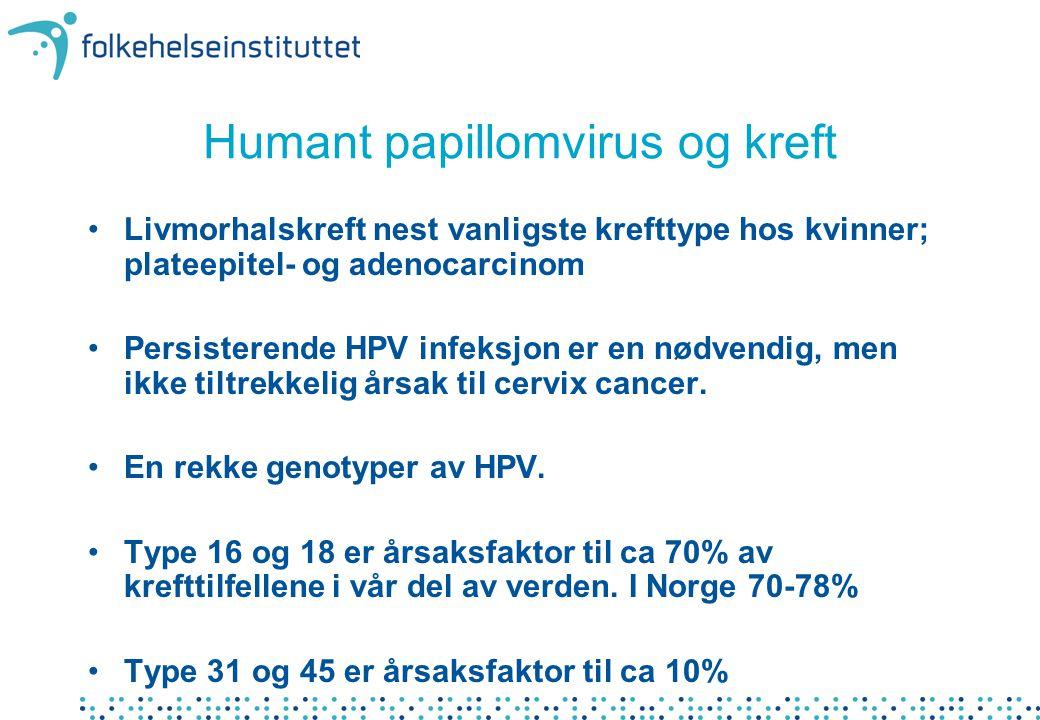 Humant papillomvirus og kreft Livmorhalskreft nest vanligste krefttype hos kvinner; plateepitel- og adenocarcinom Persisterende HPV infeksjon er en nø