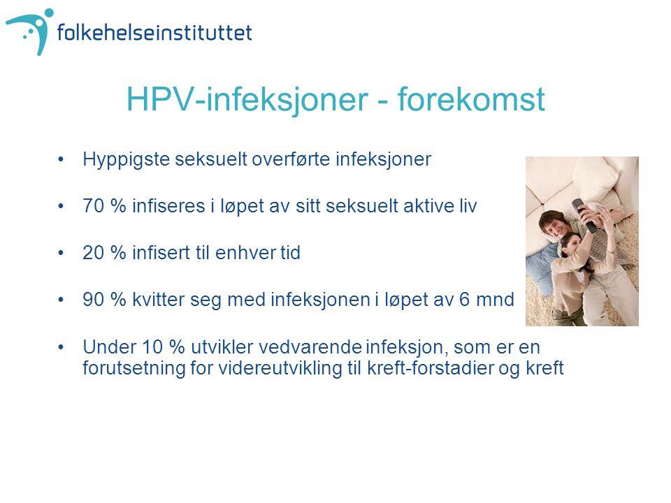 HPV-infeksjoner - forekomst Hyppigste seksuelt overførte infeksjoner 70 % infiseres i løpet av sitt seksuelt aktive liv 20 % infisert til enhver tid 9