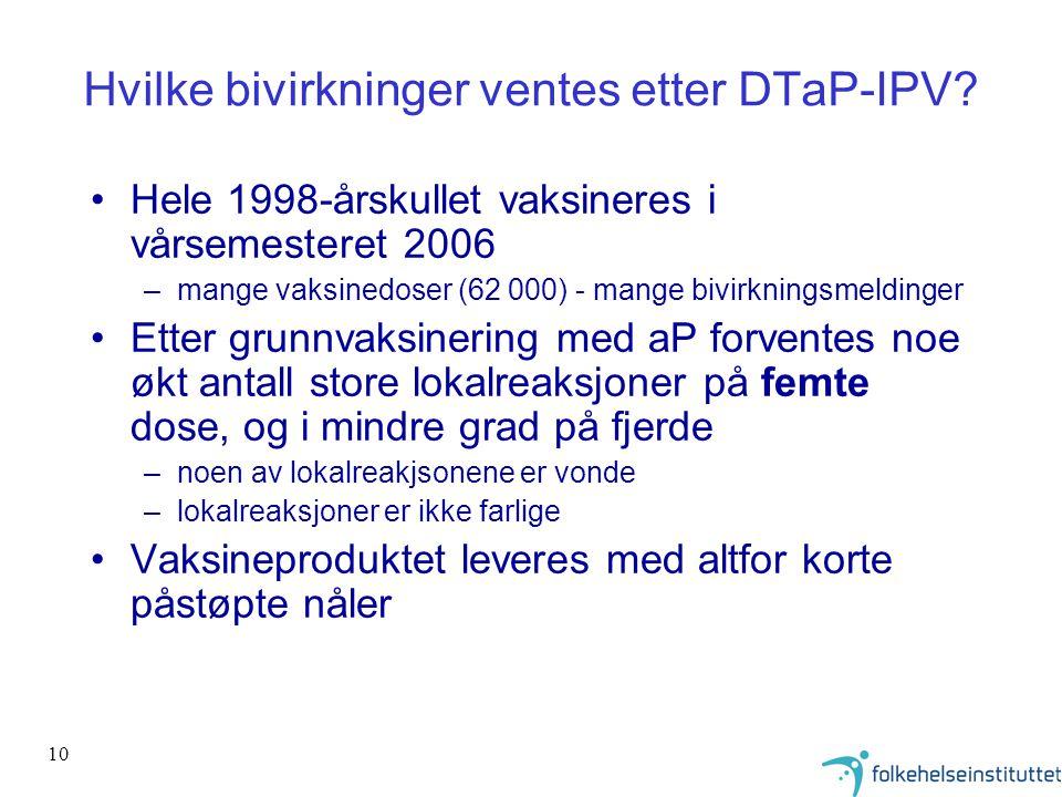 10 Hvilke bivirkninger ventes etter DTaP-IPV.