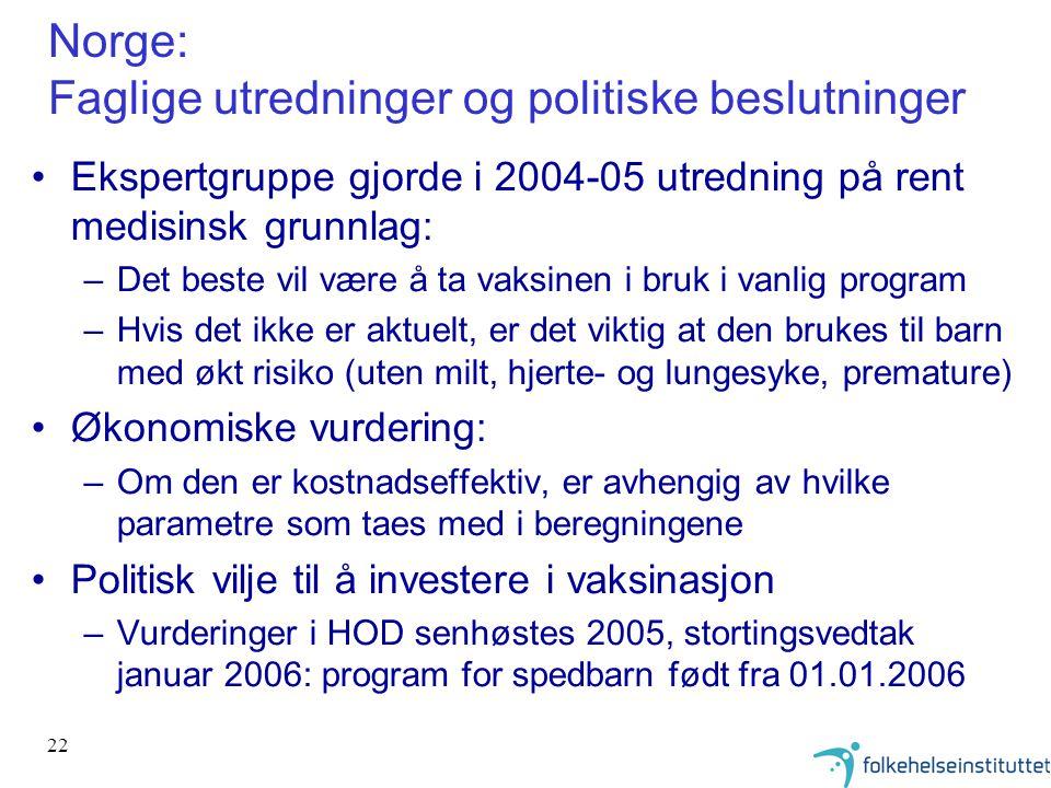 22 Norge: Faglige utredninger og politiske beslutninger Ekspertgruppe gjorde i 2004-05 utredning på rent medisinsk grunnlag: –Det beste vil være å ta vaksinen i bruk i vanlig program –Hvis det ikke er aktuelt, er det viktig at den brukes til barn med økt risiko (uten milt, hjerte- og lungesyke, premature) Økonomiske vurdering: –Om den er kostnadseffektiv, er avhengig av hvilke parametre som taes med i beregningene Politisk vilje til å investere i vaksinasjon –Vurderinger i HOD senhøstes 2005, stortingsvedtak januar 2006: program for spedbarn født fra 01.01.2006