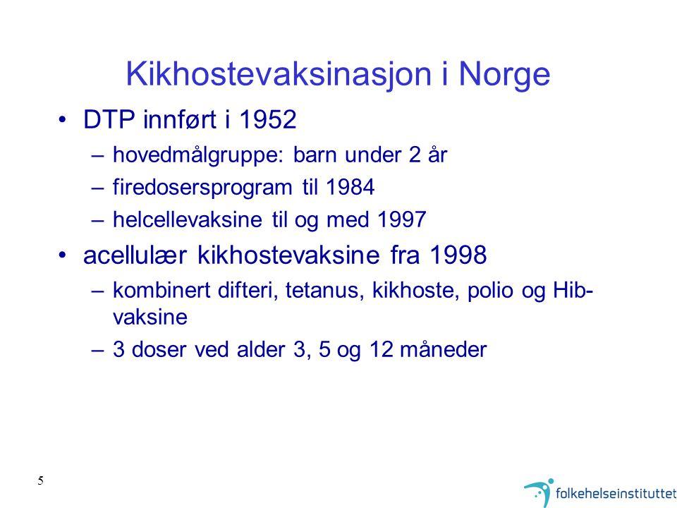 5 Kikhostevaksinasjon i Norge DTP innført i 1952 –hovedmålgruppe: barn under 2 år –firedosersprogram til 1984 –helcellevaksine til og med 1997 acellulær kikhostevaksine fra 1998 –kombinert difteri, tetanus, kikhoste, polio og Hib- vaksine –3 doser ved alder 3, 5 og 12 måneder