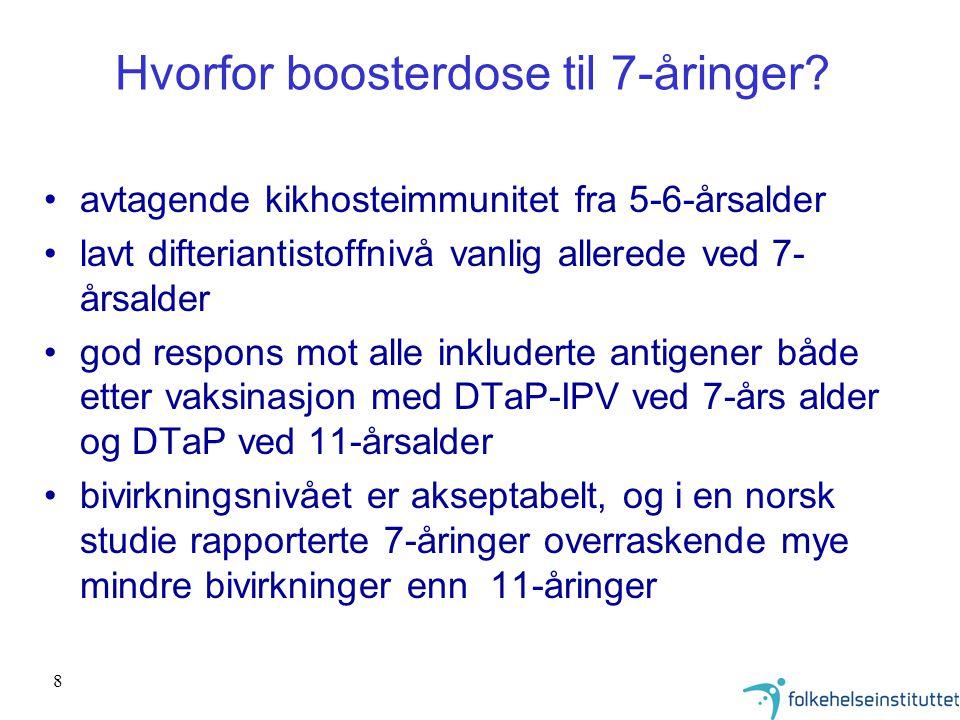 19 7-valent pnumokokkonjugatvaksine (PKV-7) godkjent i 2000 og tatt i bruk i det amerikanske barnevaksinasjonsprogrammet inneholder de serotypene som oftest gir infeksjon hos småbarn i USA (serotypene 4, 6B, 9V, 14, 18C, 19F, 23F) godkjent for bruk i Europa i 2001 anbefales i Norge for småbarn med høy risiko for invasiv pneumokokkinfeksjon –HIV infeksjon, manglende miltfunksjon dekker vel 70 % av de serotypene som gir invasive infeksjoner hos småbarn i Norge (men bare 50 % i aldersgruppen 5-10 år )