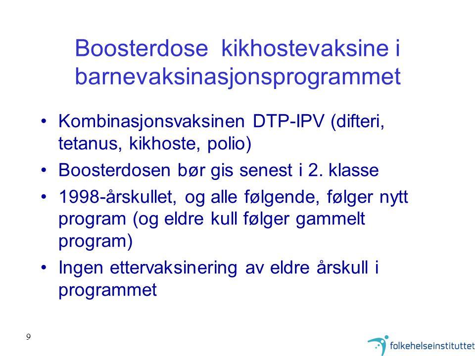 9 Boosterdose kikhostevaksine i barnevaksinasjonsprogrammet Kombinasjonsvaksinen DTP-IPV (difteri, tetanus, kikhoste, polio) Boosterdosen bør gis senest i 2.