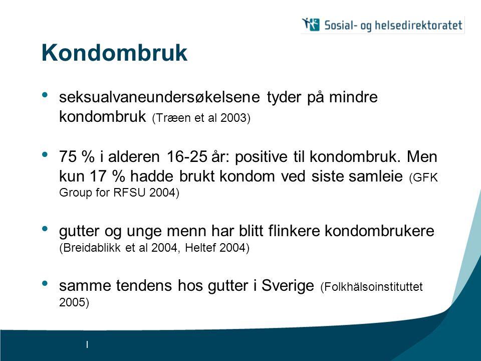 | Kondombruk seksualvaneundersøkelsene tyder på mindre kondombruk (Træen et al 2003) 75 % i alderen 16-25 år: positive til kondombruk. Men kun 17 % ha
