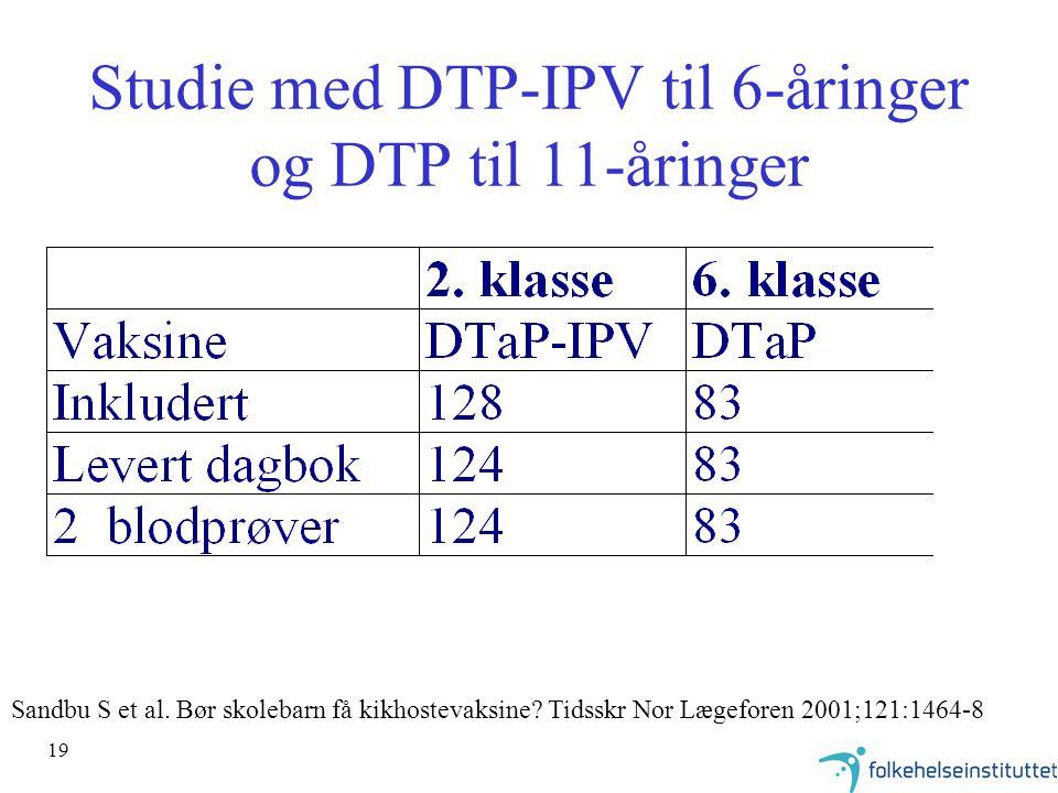19 Studie med DTP-IPV til 6-åringer og DTP til 11-åringer Sandbu S et al. Bør skolebarn få kikhostevaksine? Tidsskr Nor Lægeforen 2001;121:1464-8