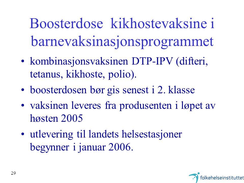 29 Boosterdose kikhostevaksine i barnevaksinasjonsprogrammet kombinasjonsvaksinen DTP-IPV (difteri, tetanus, kikhoste, polio). boosterdosen bør gis se
