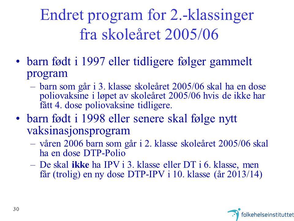 30 Endret program for 2.-klassinger fra skoleåret 2005/06 barn født i 1997 eller tidligere følger gammelt program –barn som går i 3. klasse skoleåret