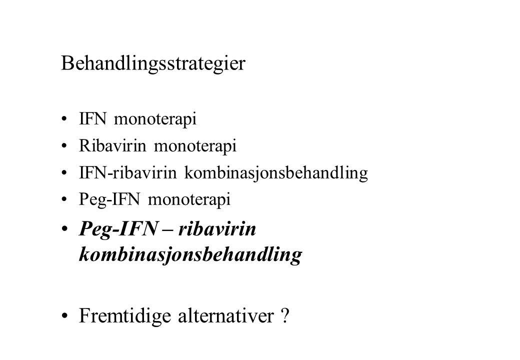 Behandlingsstrategier IFN monoterapi Ribavirin monoterapi IFN-ribavirin kombinasjonsbehandling Peg-IFN monoterapi Peg-IFN – ribavirin kombinasjonsbehandling Fremtidige alternativer ?