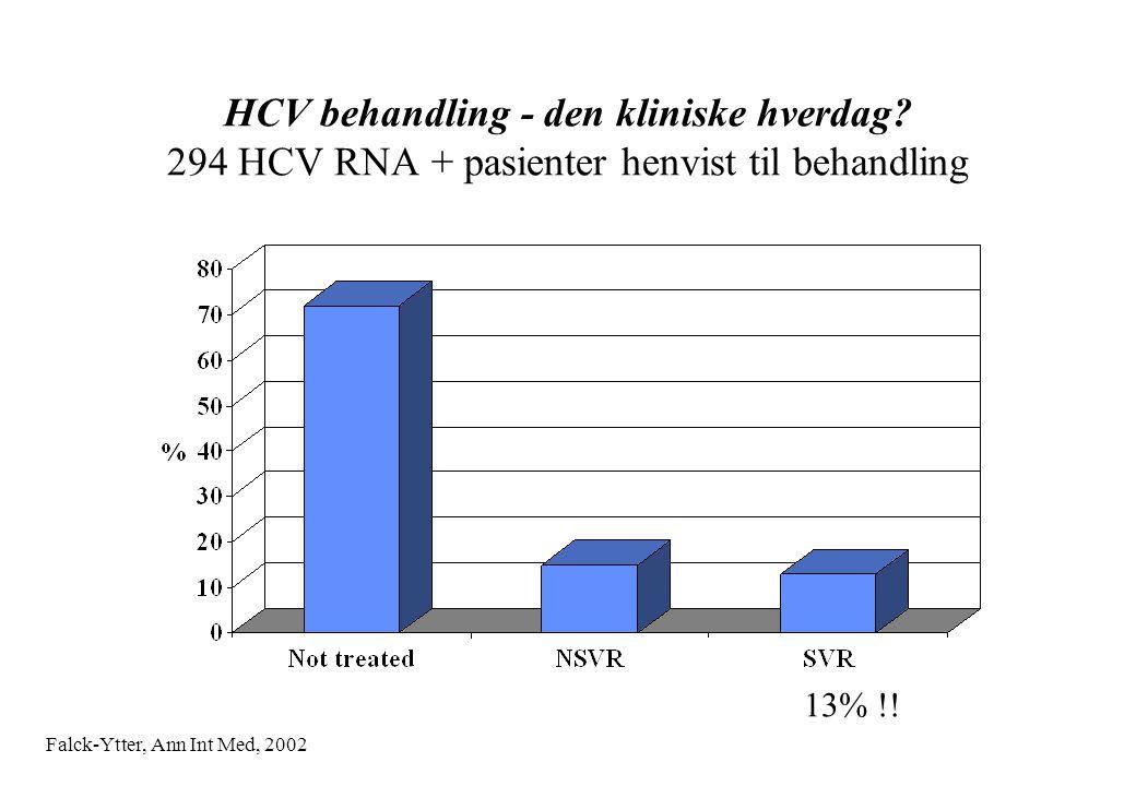 HCV behandling - den kliniske hverdag.