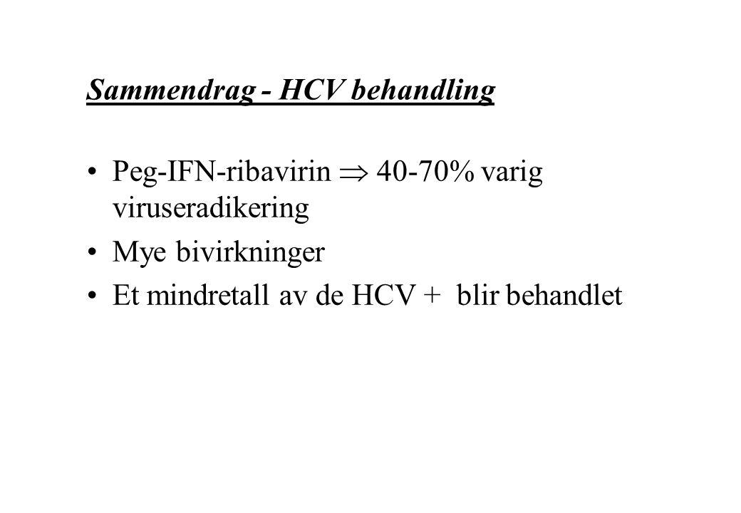 Sammendrag - HCV behandling Peg-IFN-ribavirin  40-70% varig viruseradikering Mye bivirkninger Et mindretall av de HCV + blir behandlet