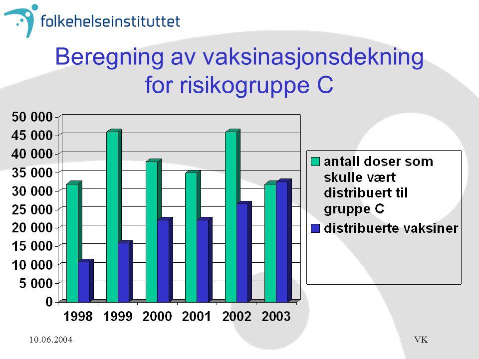 10.06.2004VK Beregning av vaksinasjonsdekning for risikogruppe C