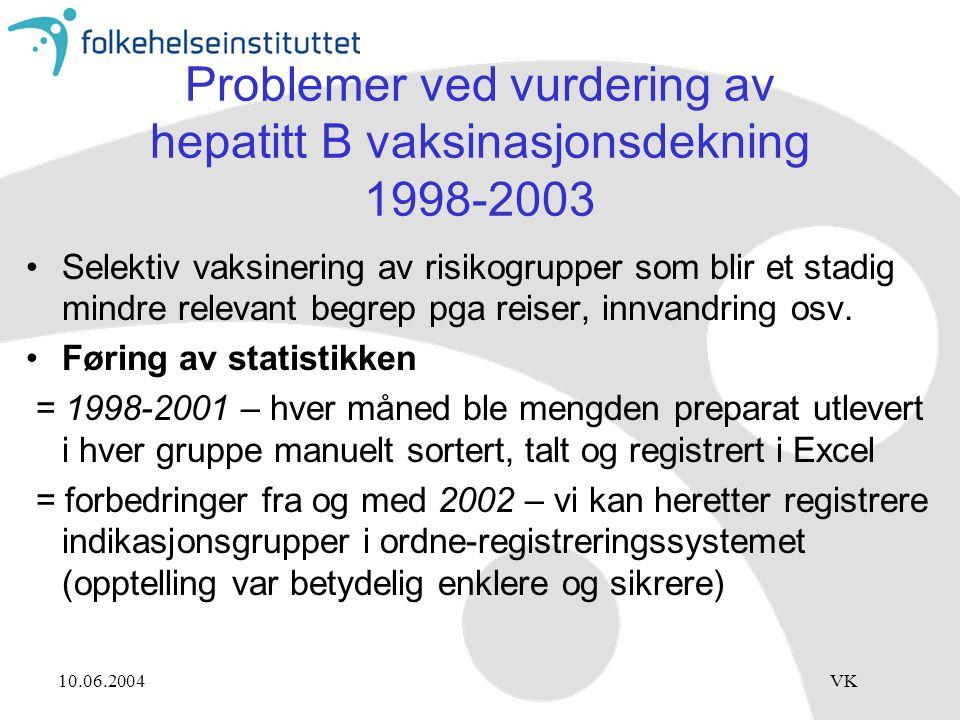 10.06.2004VK Problemer ved vurdering av hepatitt B vaksinasjonsdekning 1998-2003 Selektiv vaksinering av risikogrupper som blir et stadig mindre relevant begrep pga reiser, innvandring osv.