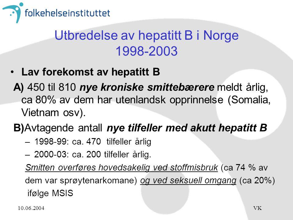 10.06.2004VK Utbredelse av hepatitt B i Norge 1998-2003 Lav forekomst av hepatitt B A) 450 til 810 nye kroniske smittebærere meldt årlig, ca 80% av dem har utenlandsk opprinnelse (Somalia, Vietnam osv).