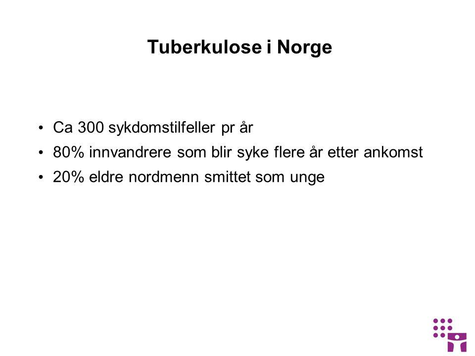 Oslo-tall og rater: TB – pr.bydel Bydel2005Rate2006RatePr.