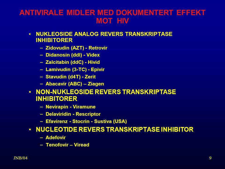 30JNB/04 ANDRE MEDIKAMENTER SOM MEDFØRER INTERAKSJONER OG KAN PÅVIRKE AV ANIRETROVIRAL BEHANDLING Rifabutin Itrakonazol - Sporanox Ketokonazol – Fungoral Flukonazol - Diflucan Fluorokinoloner - Ciproxin, Tarivid Cisplatin Vinkristin - Oncovin Teofyllin Etinyl østradiol Acetaminophen - paracetamol Metadon, opiater Fluoxetin - Fontex Nefazodon - Nefadar Bupropion - Buspar.
